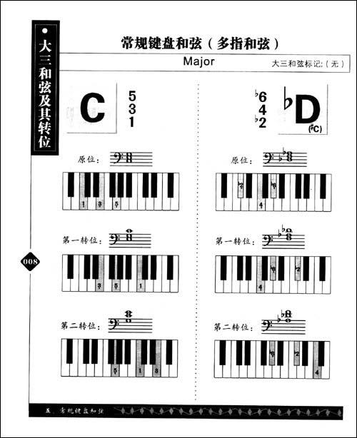 无须烦恼的键盘和弦速查手册 - 电子琴教程 电脑音乐