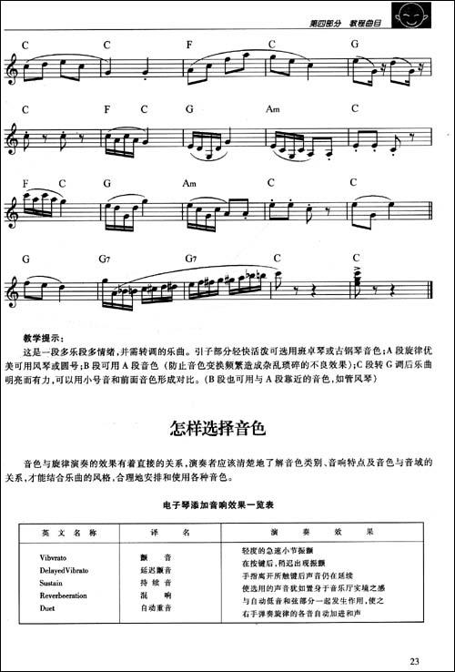 电子琴指法练习曲   16.蒙族风格舞曲(综合练习)   17.摇篮曲   18.图片