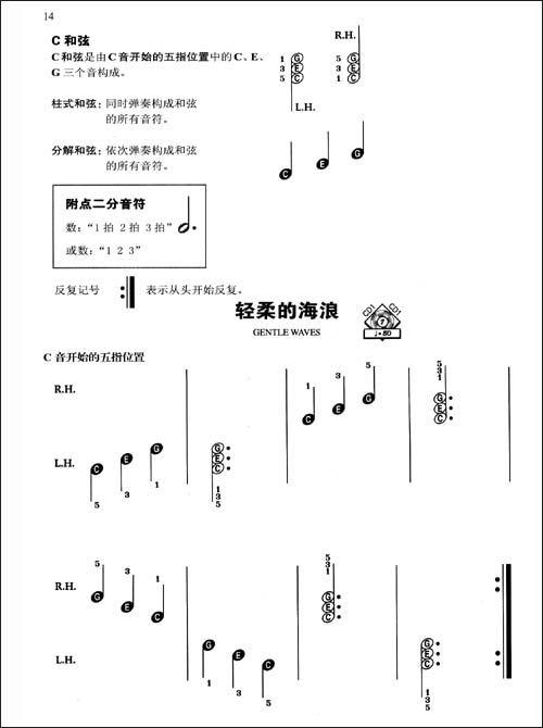 绿袖子钢琴曲谱d和声小调