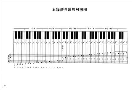 钢琴零起步系列教程:钢琴入门快车3(附dvd)图片