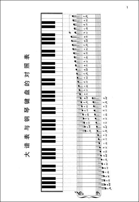 77 开本:8开 用纸:胶版纸 包装:平装 【推荐】:   《拜厄钢琴基础教程图片
