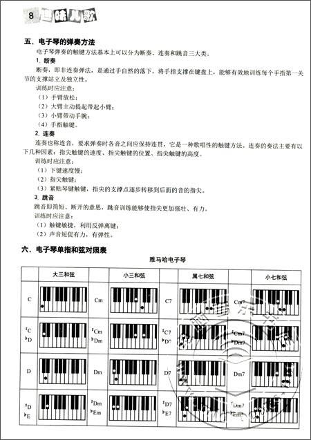 趣味儿歌电子琴弹唱(简谱图片