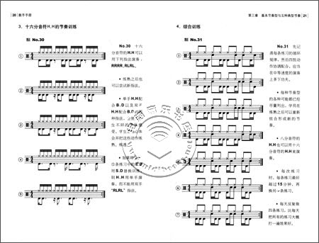 架子鼓谱网站-第一节 套鼓(Drum set)基础知识   第二节 鼓手概念   附录 统一鼓谱记