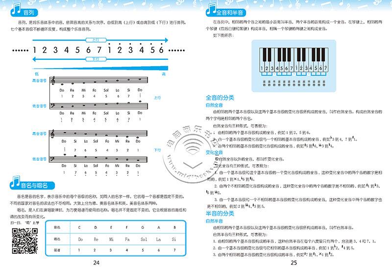 送别   电子琴练习曲五 小红帽   电子琴练习曲六 小星星   电子琴图片